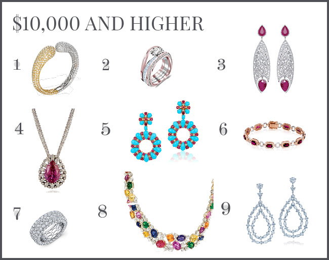 Gifts $10,000 and higher